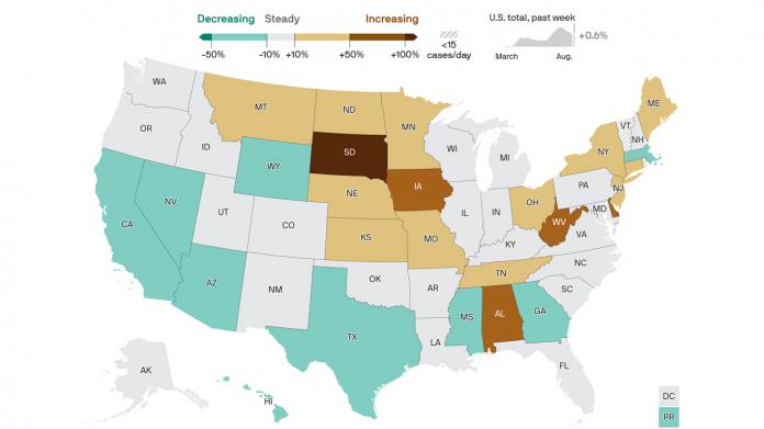 America's progress against the coronavirus has stalled