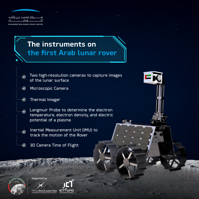 UAE will launch its first moon rover in 2024